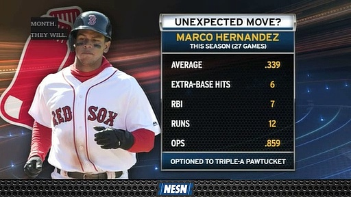 Marco Hernandez Demotion Rather Unusual Move For Red Sox