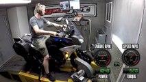 2019 Yamaha Tracer 900 GT Dyno Test