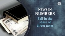 Share of direct taxes has seen a fall in recent years: News in Numbers