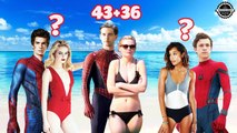 Spider-Man All Cast Real Name and Age