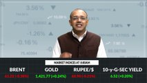 Market Headstart: Nifty likely to open flat; Sun TV, Dr Reddy's top buys