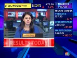Check out top stock ideas by stock analyst Sudarshan Sukhani & Ashwani Gujral