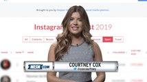 Athletes Make Impact on Instagram Rich List