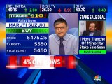 Here are some stock trading ideas from stock analyst Rajat Bose