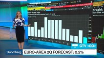 French Economy Cools Unexpectedly in Euro Area Setback