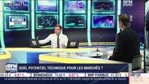Les tendances sur les marchés: Quel potentiel technique pour les places financières ? - 30/07