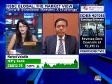 Remain positive on the market in the medium to long term, says Neelotpal Sahai of HSBC Global Asset Management