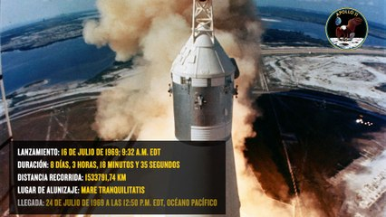 Las 6 misiones que han llegado a la Luna en toda la Historia