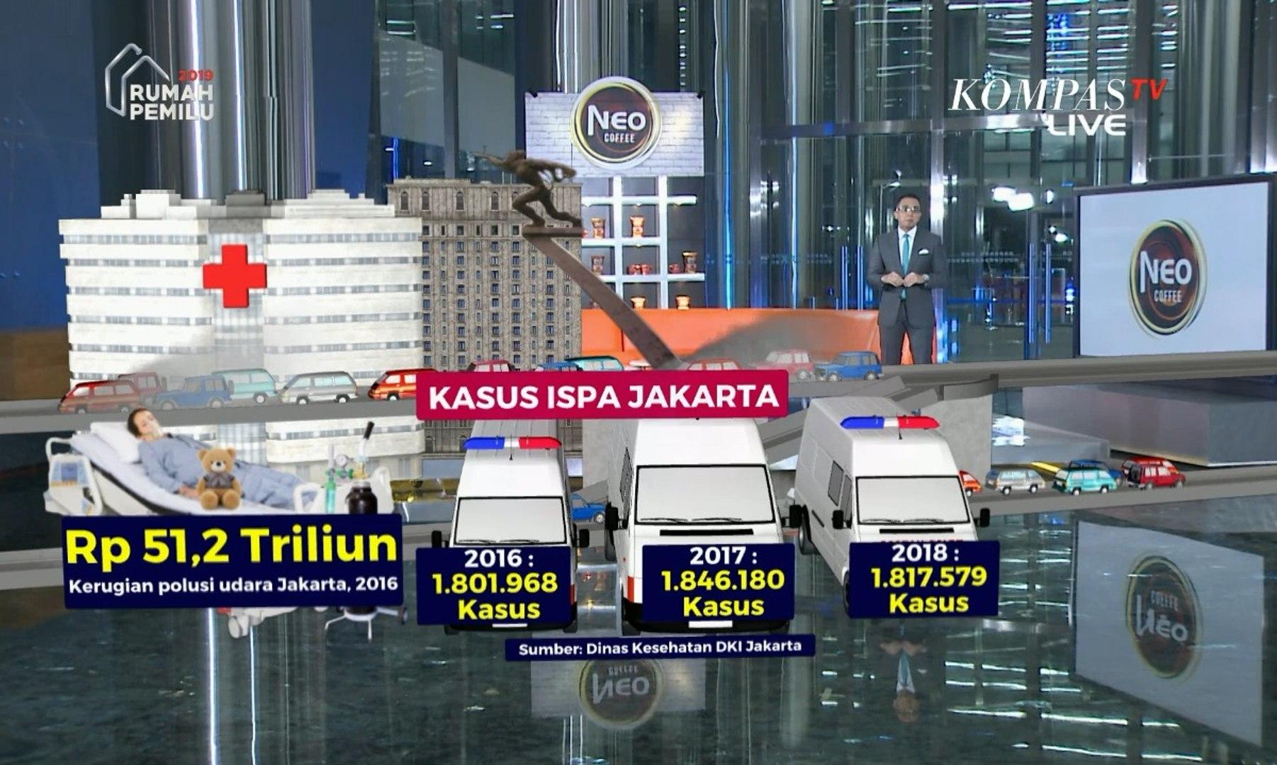 Data Fakta Polusi Jakarta, dari Kerugian Rp 51,2 Triliun Hingga 1,8 Juta Penderita ISPA