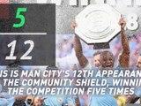 Liverpool v Man City - Opta preview
