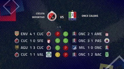 Previa partido entre Cúcuta Deportivo  y Once Caldas Jornada 4 Clausura Colombia