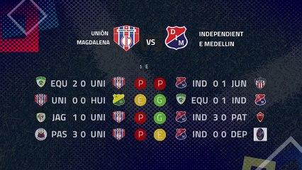 Previa partido entre Unión Magdalena y Independiente Medellin Jornada 4 Clausura Colombia