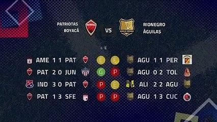 Previa partido entre Patriotas Boyacá y Rionegro Águilas Jornada 4 Clausura Colombia