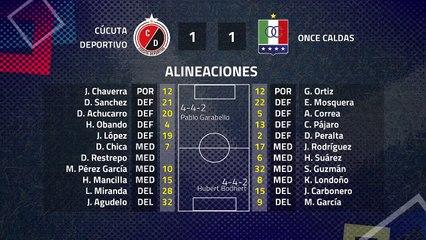 Resumen partido entre Cúcuta Deportivo  y Once Caldas Jornada 4 Clausura Colombia