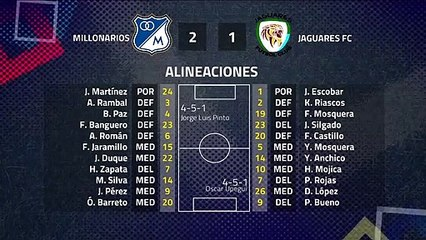 Resumen partido entre Millonarios y Jaguares FC Jornada 4 Clausura Colombia