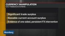 Forecasting the Next Trade War Escalation