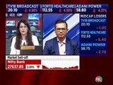 Market facing pressure from turbulence in global markets, says Vaibhav Sanghavi of Avendus Capital