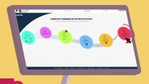 Vos droits sociaux en un seul clic – mesdroitssociaux.gouv.fr (PNDS), vidéo tutorielle sans sous-titres