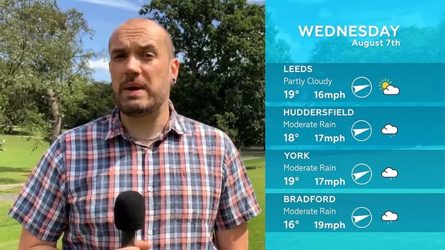 WEATHER: August 7th 2019