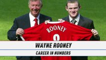 Wayne Rooney - Career in numbers