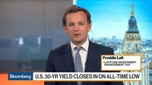 There's a Lot of Value in Equities Versus Bonds, Says Latitude's Lait