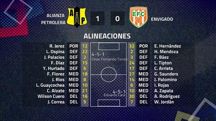 Resumen partido entre Alianza Petrolera y Envigado Jornada 4 Clausura Colombia