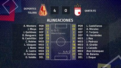Resumen partido entre Deportes Tolima y Santa Fe Jornada 4 Clausura Colombia