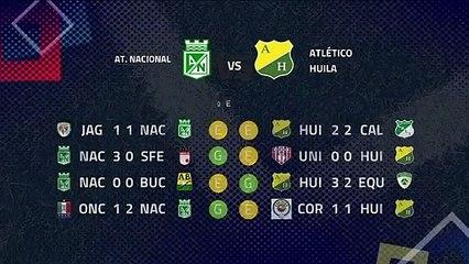 Previa partido entre At. Nacional y Atlético Huila Jornada 4 Clausura Colombia