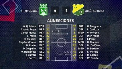 Resumen partido entre At. Nacional y Atlético Huila Jornada 4 Clausura Colombia