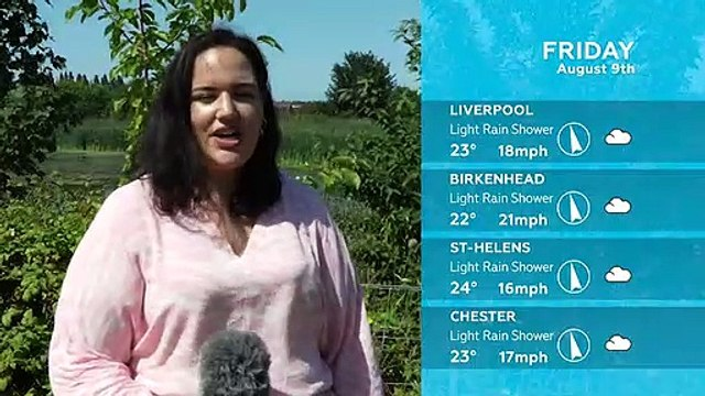 WEATHER: August 9th 2019