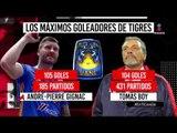 Los futbolistas con más goles en la Liga Mx | Adrenalina