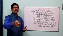 Nakshatra in Indian Vedic Astrology  Leesson - 04
