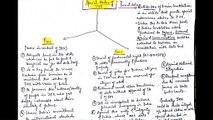 J&K Article 370 in short for UPSC , SSC