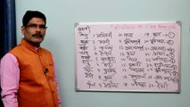 How to learn Nakshatra in astrology, Astrology lesson-06