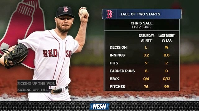 Chris Sale's Last Two Starts Couldn't Have Been Any More Different