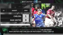 Big Match Focus - Manchester United vs Chelsea