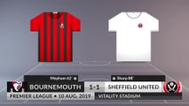 Match Review: Bournemouth vs Sheffield United on 10/08/2019