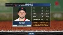 Michael Chavis Among American Leagues Best Rookies