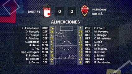 Resumen partido entre Santa Fe y Patriotas Boyacá Jornada 5 Clausura Colombia