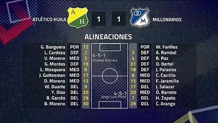 Resumen partido entre Atlético Huila y Millonarios Jornada 5 Clausura Colombia