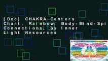[Doc] CHAKRA Centers Chart, Rainbow: Body-Mind-Spirit Connections, by Inner Light Resources