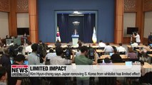 "Deputy Security Advisor says Japan's whitelist move only has ""handful"" of impact on Korea"