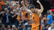 Valencia Basket, 2018-19 season highlights
