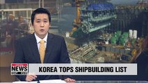 Korea tops global shipbuilding orders for 3rd straight month this July