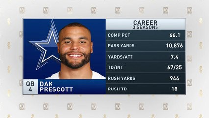 The Jim Rome Show: Dak Prescott is betting on himself