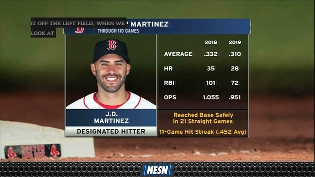 J.D. Martinez On Fire At Plate Over Recent Stretch