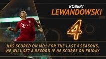 Hot or Not...Lewandowski to set record?