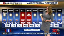Wednesday morning forecast 8/14/19