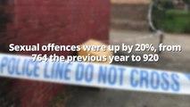 Northampton crime