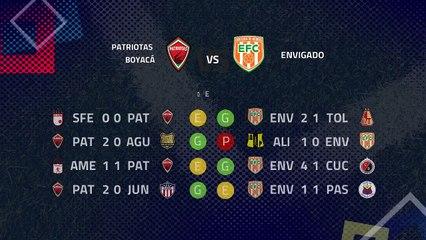 Previa partido entre Patriotas Boyacá y Envigado Jornada 6 Clausura Colombia